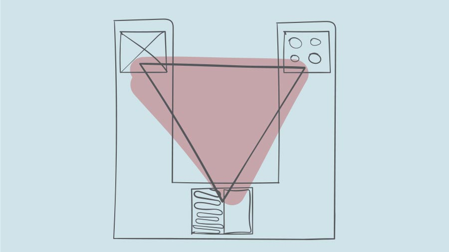 U shaped kitchen working triangle