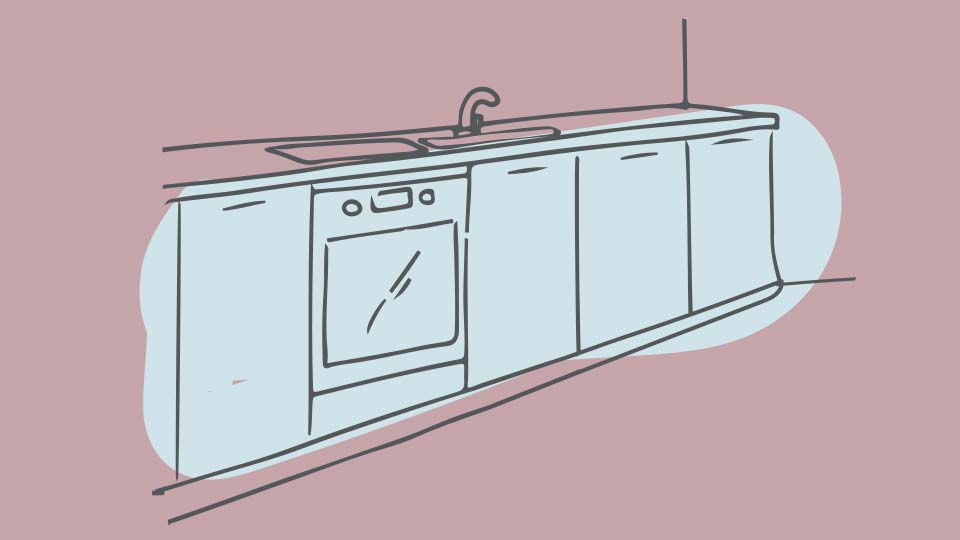 Our guide to kitchen layouts